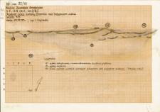 KZG, V 14 A, profil archeologiczny wykopu