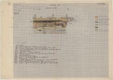 KZG, VI 401 B, profil archeologiczny E wykopu