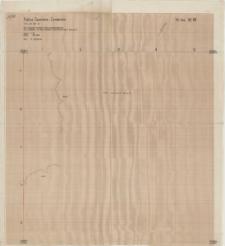 """KZG, VI 501 B, plan archeologiczny kamieni ławy fundamentowej tzw. """"kolegiaty św. Pawła"""" (fragment E części absydy)"""