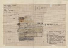 KZG, VI 401 C, profil archeologiczny E wykopu