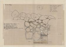 KZG, VI 401 C, profil archeologiczny W wykopu