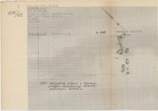 KZG, I 96 D; IV 96 B, plan archeologiczny wykopu