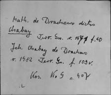 Kartoteka Słownika staropolskich nazw osobowych; Cha - Chą
