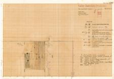 KZG, VI 302 C, plan archeologiczny wykopu