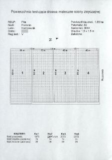 Testowanie drzew matecznych sosny zwyczajnej. Region testowania V, Nr 51/So/D/V/2/DM1