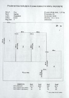 Testowanie drzew matecznych sosny zwyczajnej. Region testowania V, Nr 53/So/D/V/4/DM1