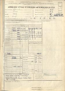 Miesięczny wykaz spostrzeżeń meteorologicznych. Marzec 1952