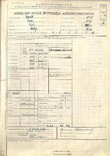 Miesięczny wykaz spostrzeżeń meteorologicznych. Kwiecień 1953