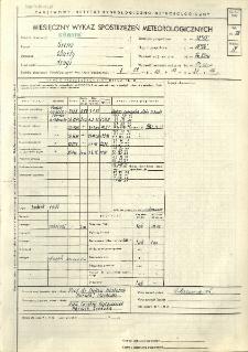 Miesięczny wykaz spostrzeżeń meteorologicznych. Wrzesień 1958
