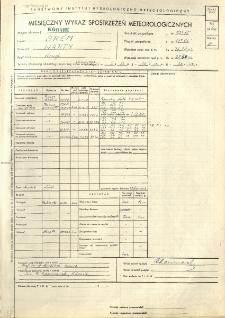 Miesięczny wykaz spostrzeżeń meteorologicznych. Marzec 1960