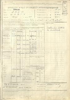 Miesięczny wykaz spostrzeżeń meteorologicznych. Październik 1961