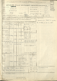 Miesięczny wykaz spostrzeżeń meteorologicznych. Listopad 1965