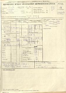Miesięczny wykaz spostrzeżeń meteorologicznych. Październik 1982