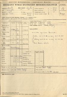 Miesięczny wykaz spostrzeżeń meteorologicznych. Kwiecień 1986