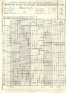 Miesięczny wykaz spostrzeżeń meteorologicznych. Maj 1990
