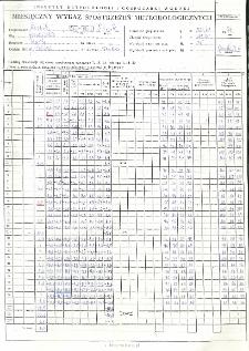 Miesięczny wykaz spostrzeżeń meteorologicznych. Grudzień 1996