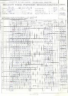 Miesięczny wykaz spostrzeżeń meteorologicznych. Marzec 1997