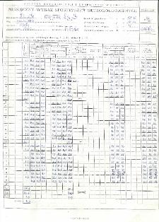 Miesięczny wykaz spostrzeżeń meteorologicznych. Wrzesień 1998