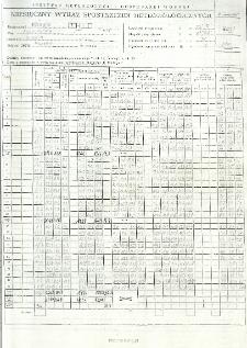 Miesięczny wykaz spostrzeżeń meteorologicznych. Maj 2001