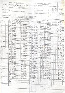 Miesięczny wykaz spostrzeżeń meteorologicznych. Sierpień 2012