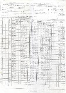 Miesięczny wykaz spostrzeżeń meteorologicznych. Styczeń 2013