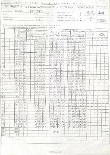 Miesięczny wykaz spostrzeżeń meteorologicznych. Sierpień 2013