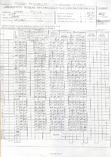 Miesięczny wykaz spostrzeżeń meteorologicznych. Październik 2013