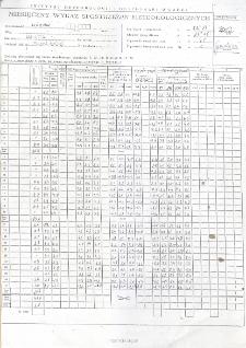 Miesięczny wykaz spostrzeżeń meteorologicznych. Grudzień 2013