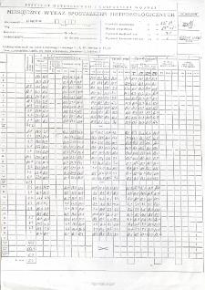 Miesięczny wykaz spostrzeżeń meteorologicznych. Wrzesień 2014