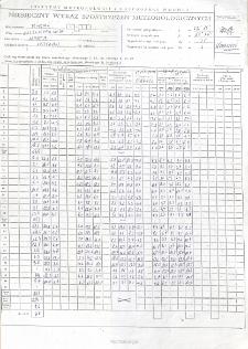 Miesięczny wykaz spostrzeżeń meteorologicznych. Kwiecień 2015