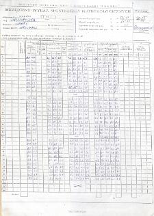 Miesięczny wykaz spostrzeżeń meteorologicznych. Październik 2015