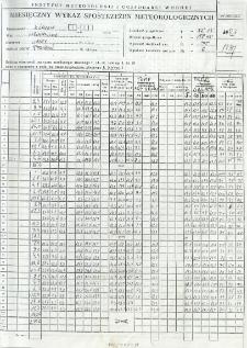 Miesięczny wykaz spostrzeżeń meteorologicznych. Maj 2003