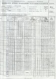 Miesięczny wykaz spostrzeżeń meteorologicznych. Lipiec 2003