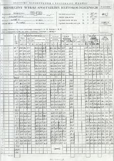 Miesięczny wykaz spostrzeżeń meteorologicznych. Sierpień 2003