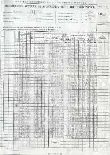 Miesięczny wykaz spostrzeżeń meteorologicznych. Październik 2003