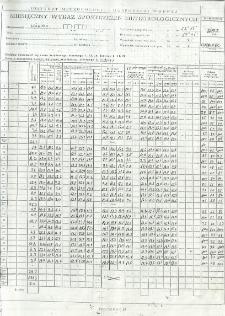 Miesięczny wykaz spostrzeżeń meteorologicznych. Czerwiec 2009