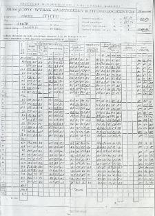 Miesięczny wykaz spostrzeżeń meteorologicznych. Sierpień 2010