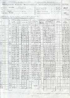 Miesięczny wykaz spostrzeżeń meteorologicznych. Luty 2008