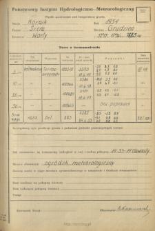 Wyniki pomiarów temperatury gruntu. Grudzień 1954