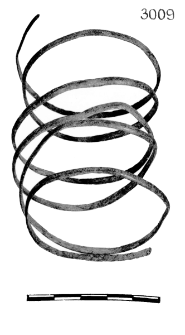 bransoleta spiralna (Dobra - Szczecin) - analiza chemiczna