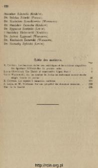 Annales de la Société Polonaise de Mathématique T. 2 (1923), Table of contents and extras
