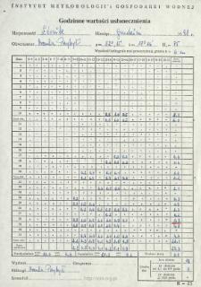 Godzinne wartości usłonecznienia. Grudzień 1998