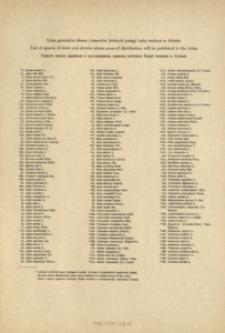 Lista gatunków