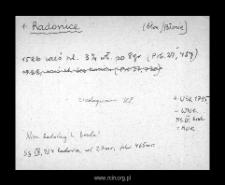 Radonice. Kartoteka powiatu błońskiego w średniowieczu. Kartoteka Słownika historyczno-geograficznego Mazowsza w średniowieczu
