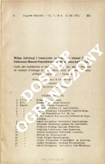 Wykaz instytucyj i towarzystw naukowych, z któremi Polskie Państwowe Muzeum Przyrodnicze prowadzi wymianę wydawnictw : według stanu z dnia 31 XII 1926 roku