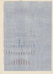 [Klimogram Białowieży - rok 1959]