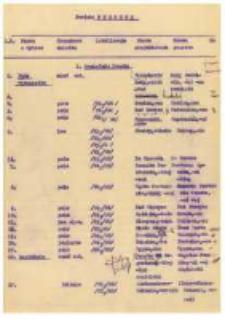 Materiały do UN-ów; woj. warszawskie; 141: pow. pułtuski; 2