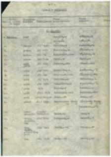 Materiały do UN-ów; woj. krakowskie; 8: pow. myślenicki; 1