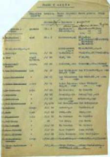 Materiały do UN-ów; woj. krakowskie; 15: pow.tarnowski; 1