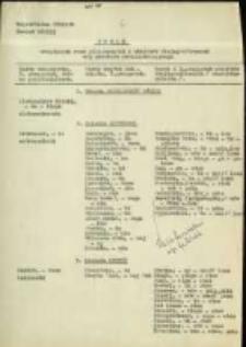 Materiały do UN-ów; woj. łódzkie; 38: pow. łódzki; 1